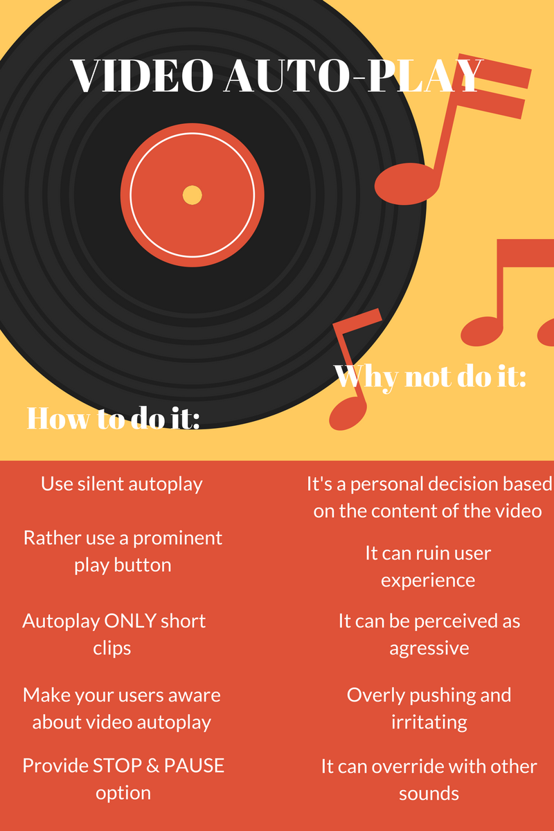 autoplay infograph